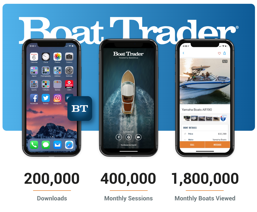 Boat Trader App Sponsorship