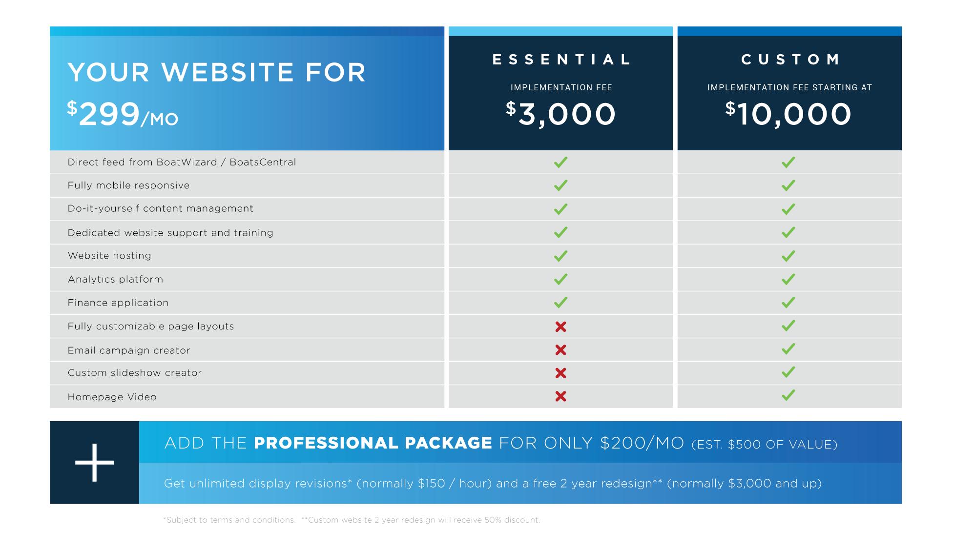 website pricing